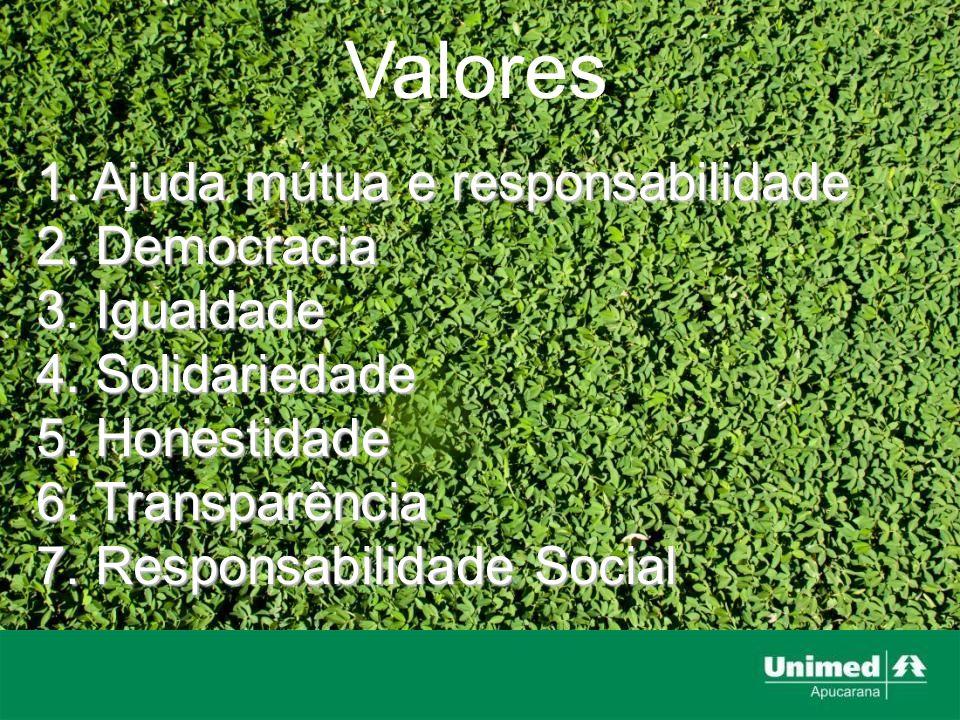 Valores 1. Ajuda mútua e responsabilidade 2. Democracia 3.