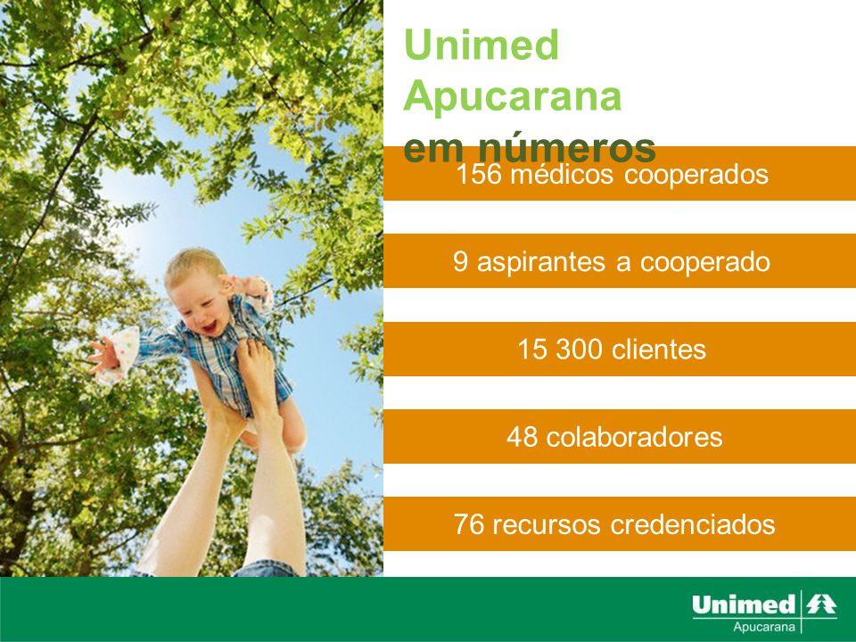 Unimed Apucarana em números 156 médicos cooperados