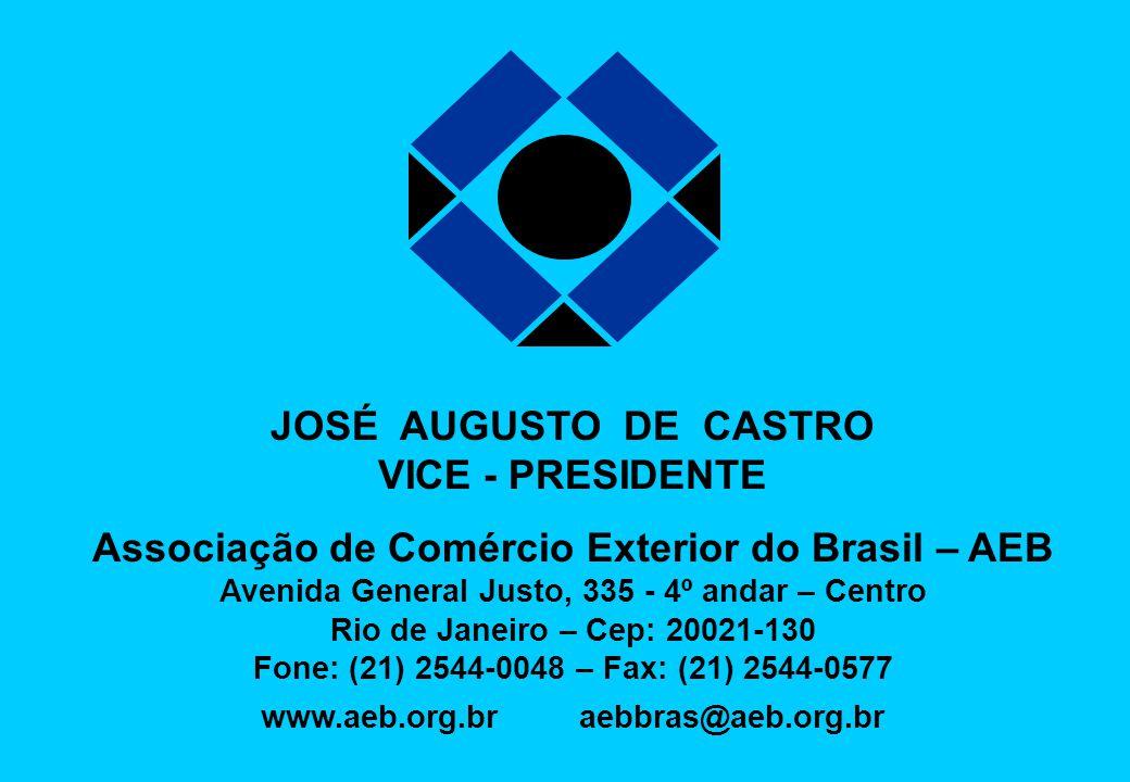 Associação de Comércio Exterior do Brasil – AEB