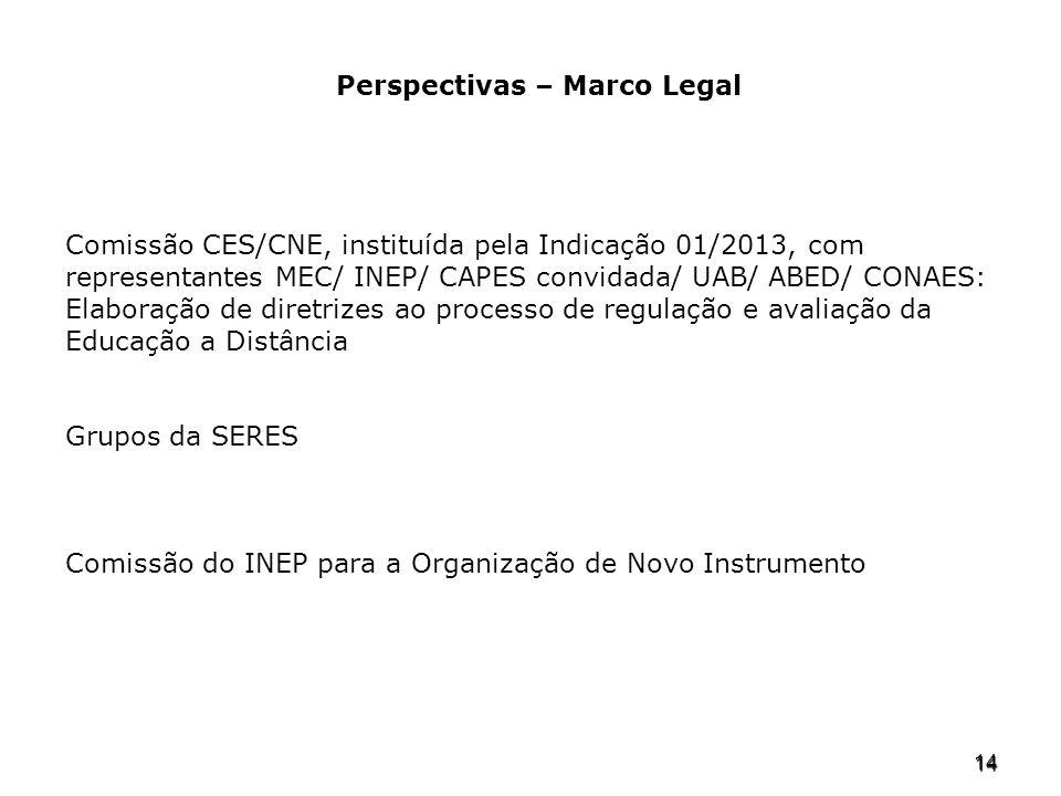 Perspectivas – Marco Legal