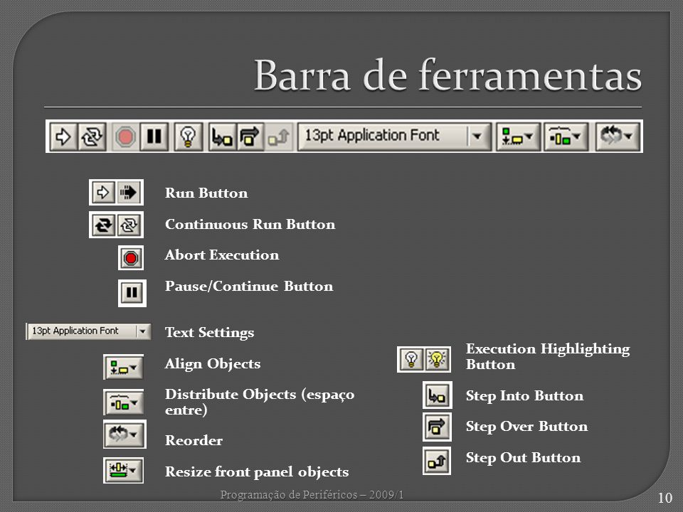 Barra de ferramentas Run Button Continuous Run Button Abort Execution