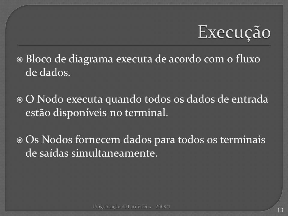 Execução Bloco de diagrama executa de acordo com o fluxo de dados.