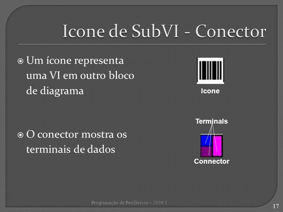 Icone de SubVI - Conector