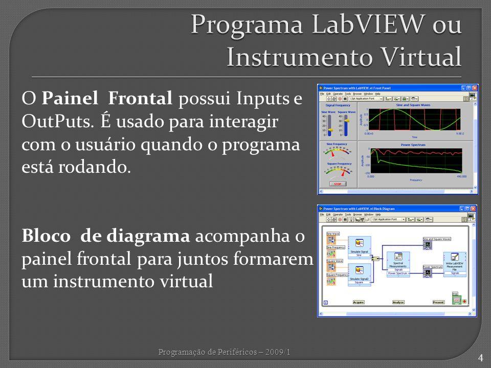 Programa LabVIEW ou Instrumento Virtual