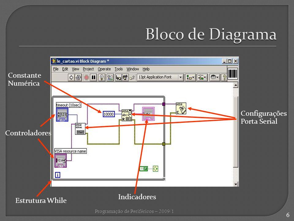 Bloco de Diagrama Constante Numérica Configurações Porta Serial