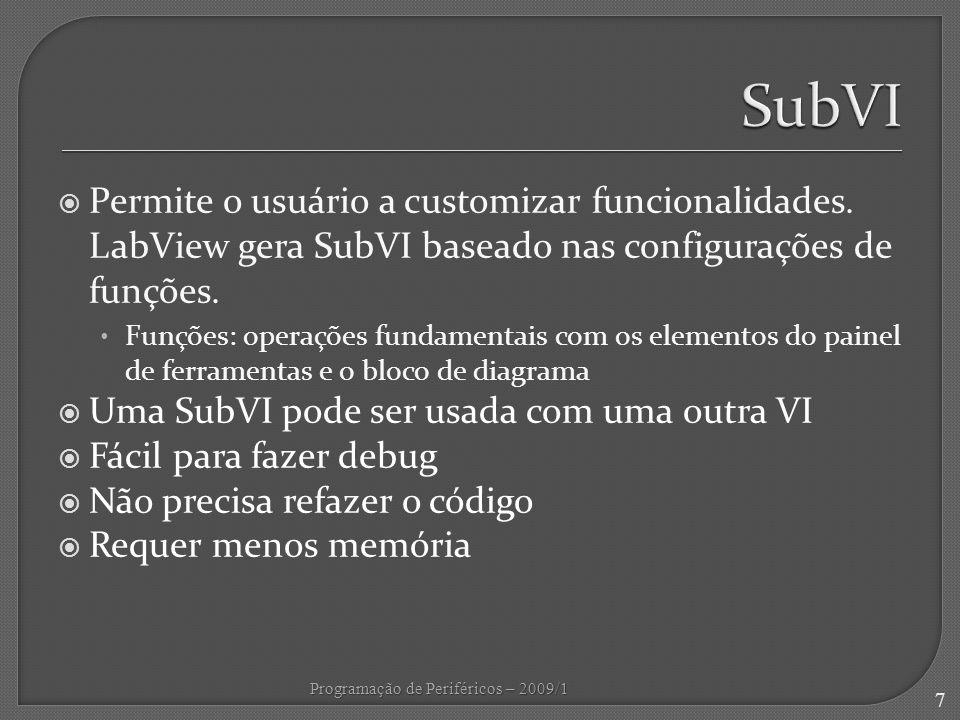 SubVI Permite o usuário a customizar funcionalidades. LabView gera SubVI baseado nas configurações de funções.