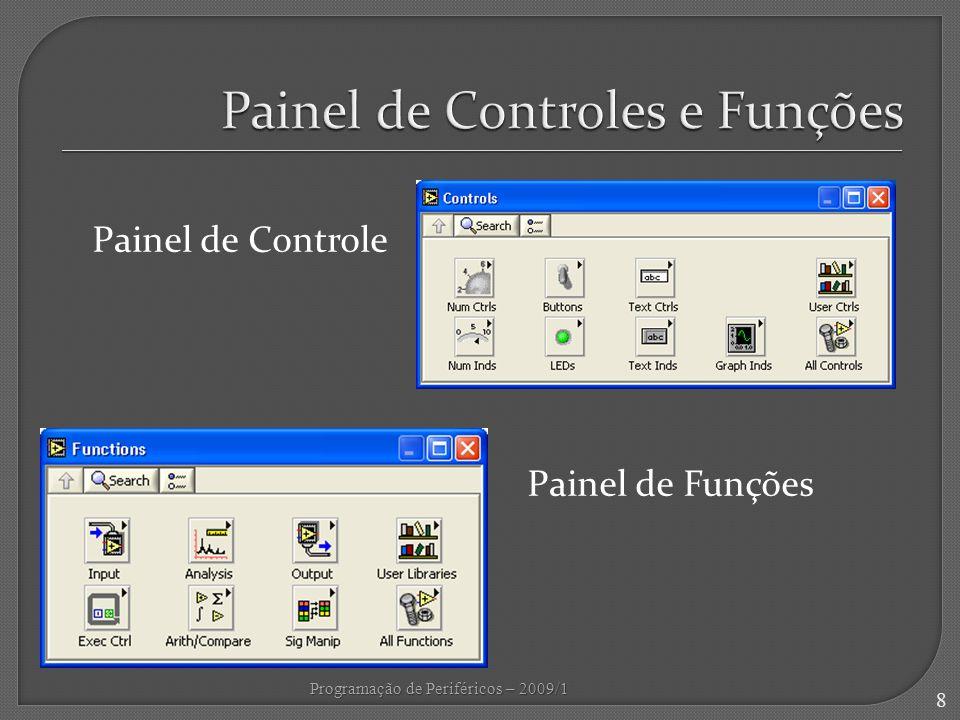 Painel de Controles e Funções