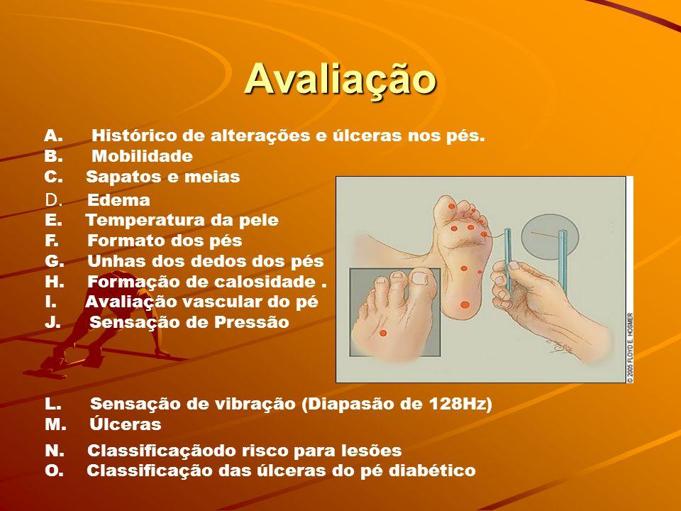 Avaliação A. Histórico de alterações e úlceras nos pés. B. Mobilidade