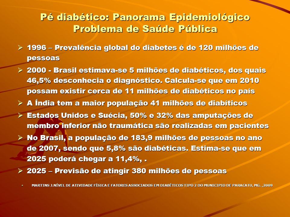 Pé diabético: Panorama Epidemiológico Problema de Saúde Pública