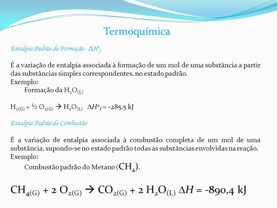 CH4(G) + 2 O2(G)  CO2(G) + 2 H2O(L) H = -890,4 kJ