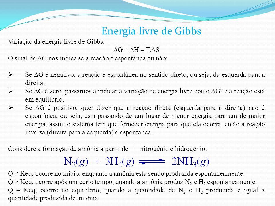 Energia livre de Gibbs Variação da energia livre de Gibbs: