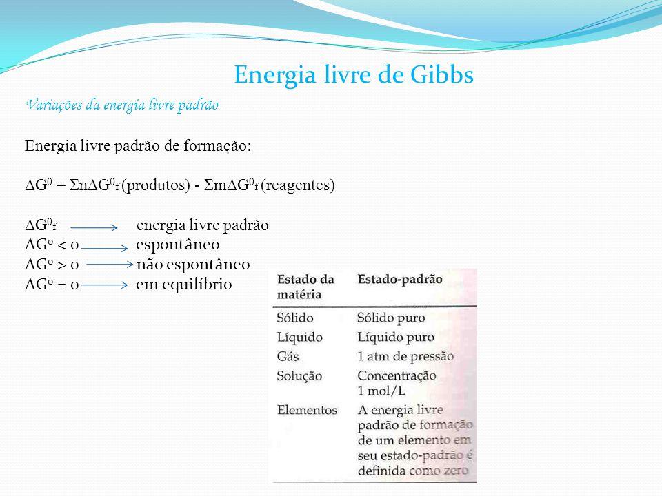 Energia livre de Gibbs Variações da energia livre padrão