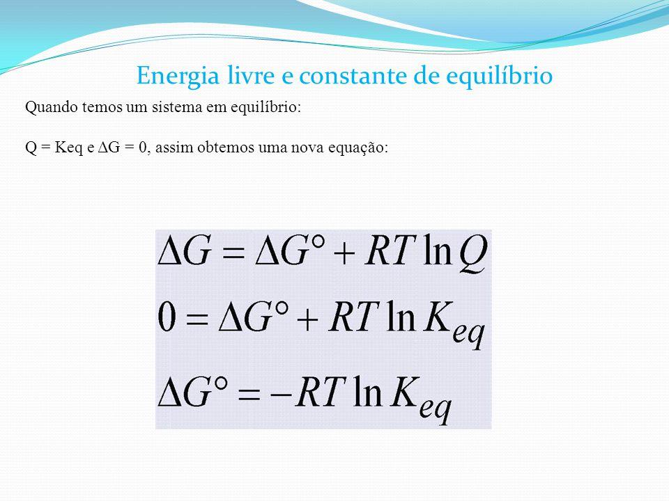 Energia livre e constante de equilíbrio