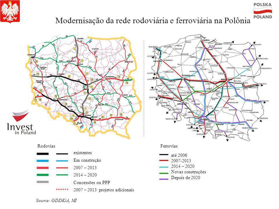 Modernisação da rede rodoviária e ferroviária na Polônia