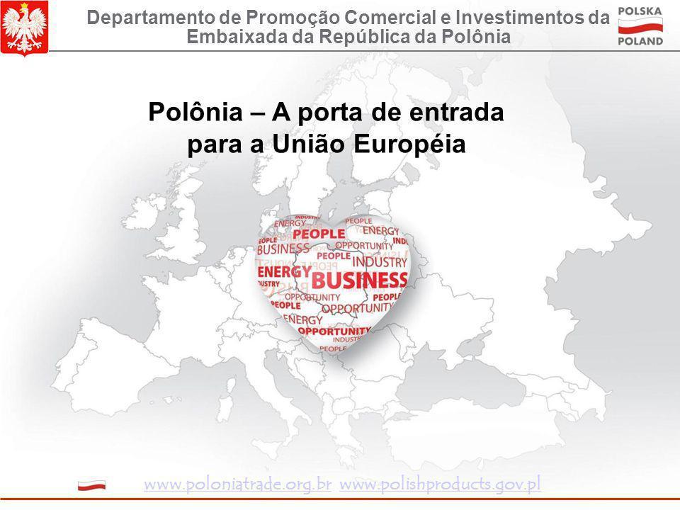 Polônia – A porta de entrada para a União Européia