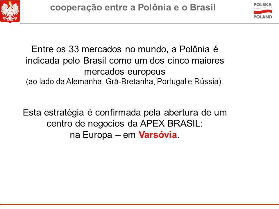 (ao lado da Alemanha, Grã-Bretanha, Portugal e Rússia).