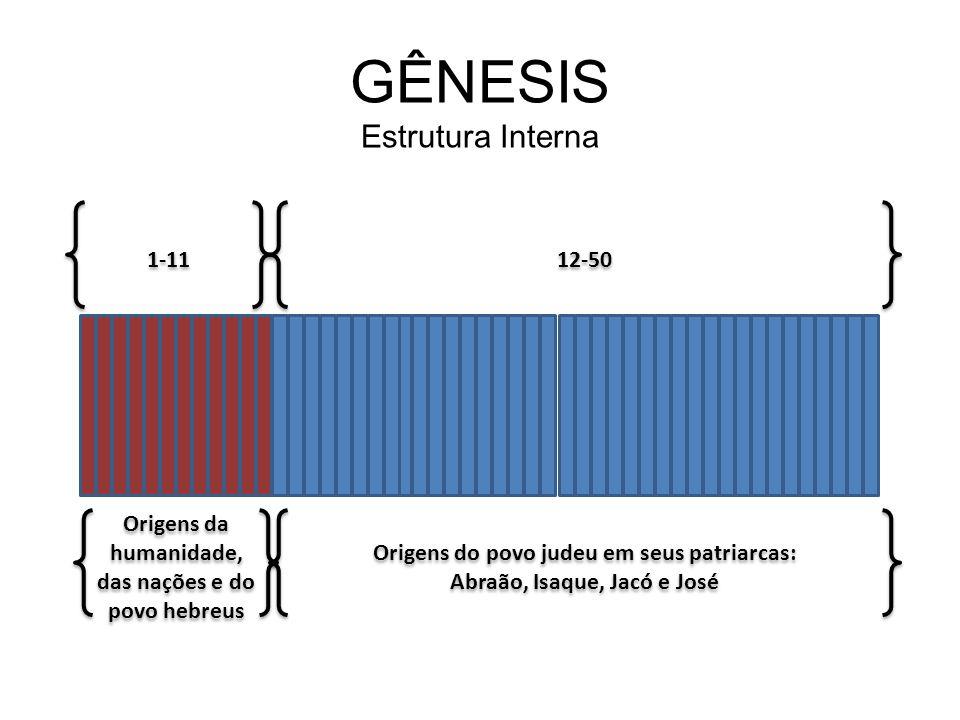 GÊNESIS Estrutura Interna