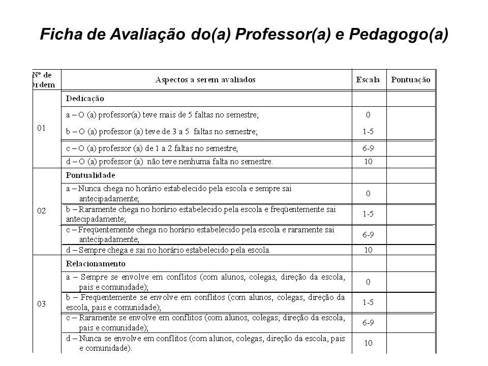 Ficha de Avaliação do(a) Professor(a) e Pedagogo(a)