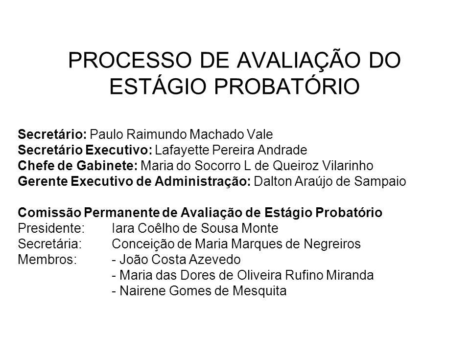 PROCESSO DE AVALIAÇÃO DO ESTÁGIO PROBATÓRIO