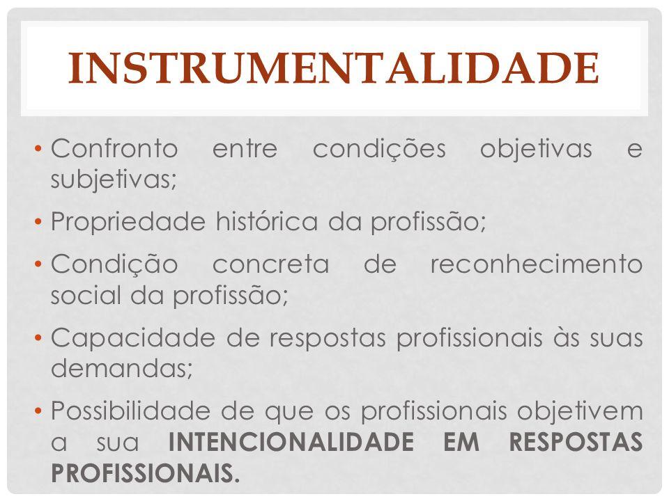 instrumentalidade Confronto entre condições objetivas e subjetivas;