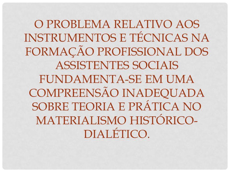 o problema relativo aos instrumentos e técnicas na formação profissional dos Assistentes Sociais fundamenta-se em uma compreensão inadequada sobre teoria e prática no materialismo histórico-dialético.