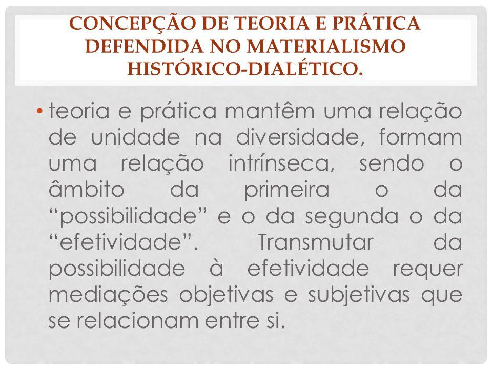 concepção de teoria e prática defendida no materialismo histórico-dialético.