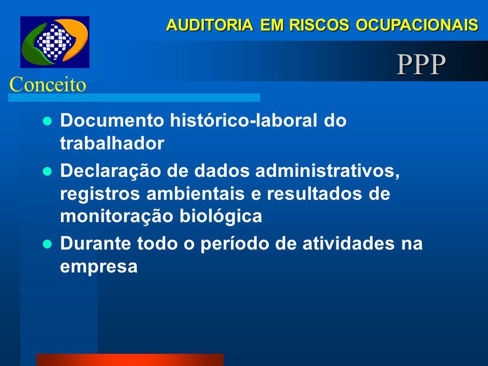 PPP Conceito Documento histórico-laboral do trabalhador