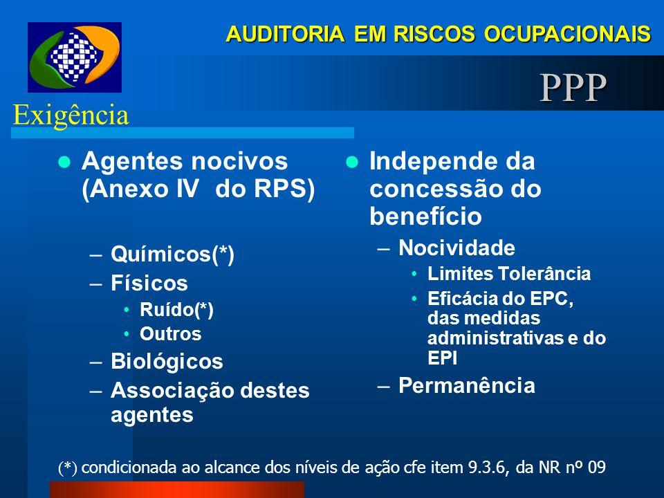 PPP Exigência Agentes nocivos (Anexo IV do RPS)