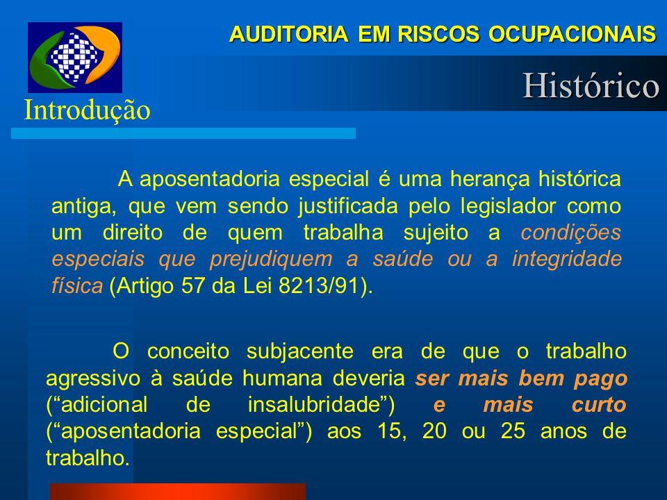 Histórico Introdução AUDITORIA EM RISCOS OCUPACIONAIS