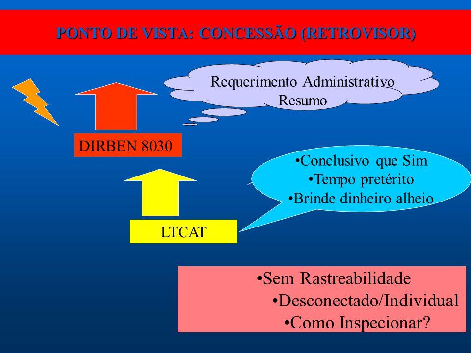 PONTO DE VISTA: CONCESSÃO (RETROVISOR)