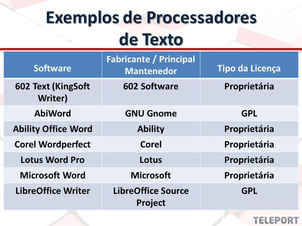 Exemplos de Processadores de Texto
