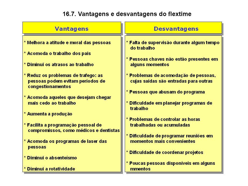 16.7. Vantagens e desvantagens do flextime