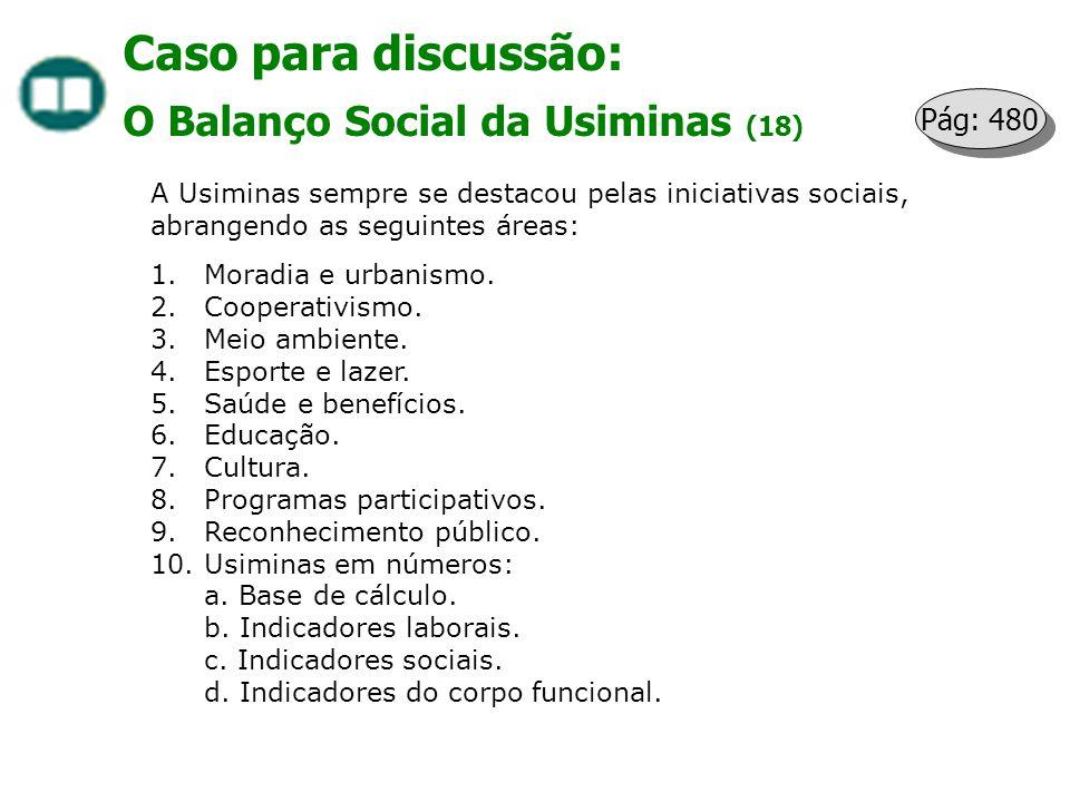 Caso para discussão: O Balanço Social da Usiminas (18) Pág: 480