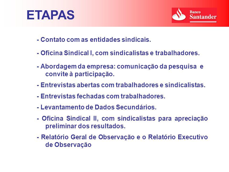 ETAPAS - Contato com as entidades sindicais.