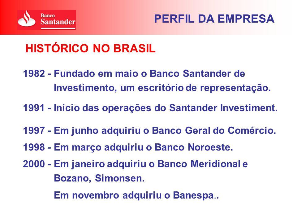 PERFIL DA EMPRESA HISTÓRICO NO BRASIL