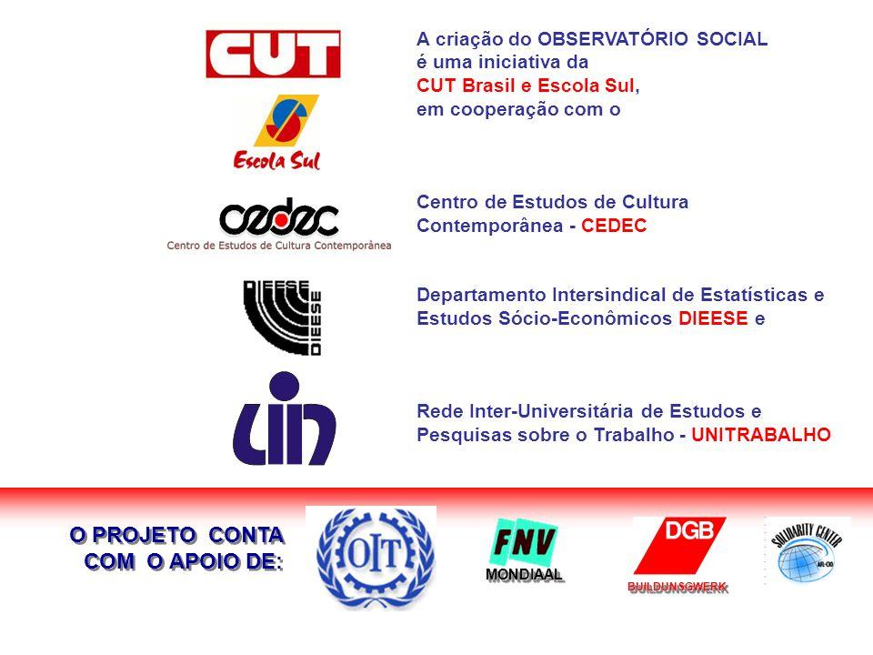 O PROJETO CONTA COM O APOIO DE: A criação do OBSERVATÓRIO SOCIAL
