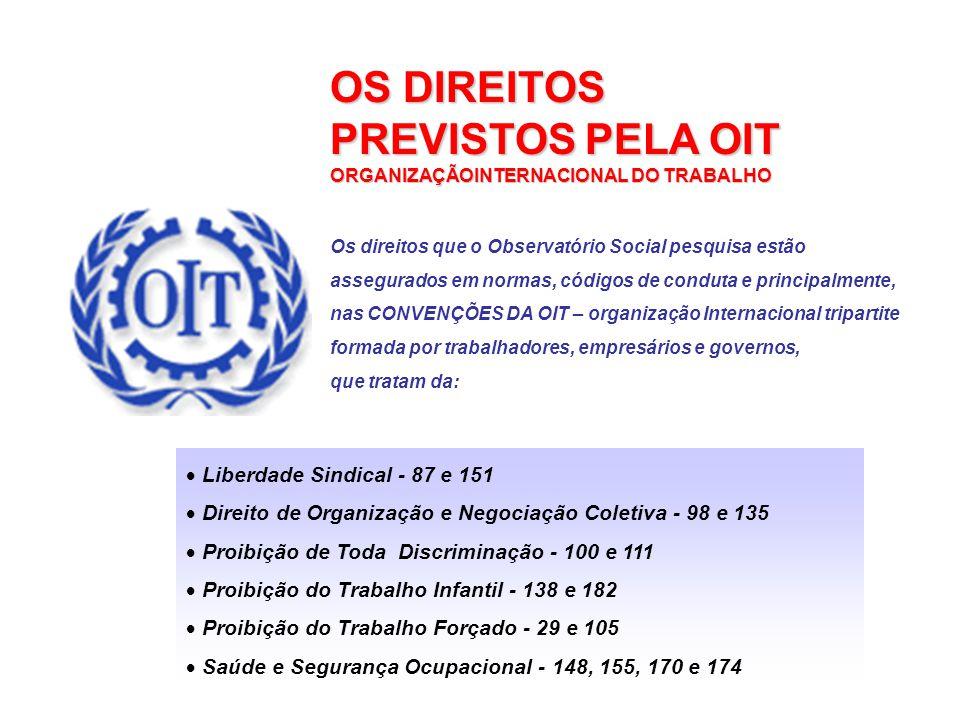 OS DIREITOS PREVISTOS PELA OIT Liberdade Sindical - 87 e 151