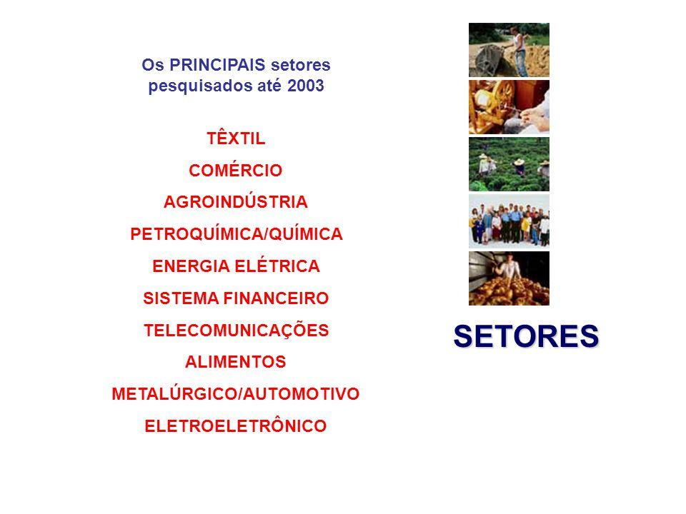 SETORES Os PRINCIPAIS setores pesquisados até 2003 TÊXTIL COMÉRCIO