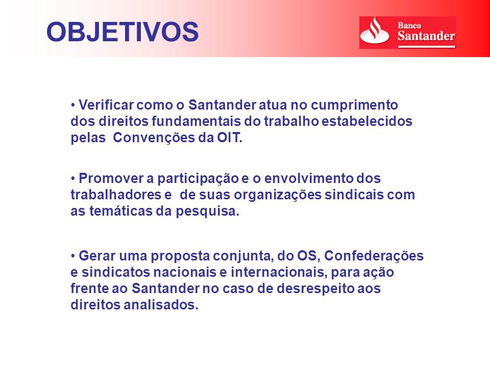 OBJETIVOS Verificar como o Santander atua no cumprimento dos direitos fundamentais do trabalho estabelecidos pelas Convenções da OIT.
