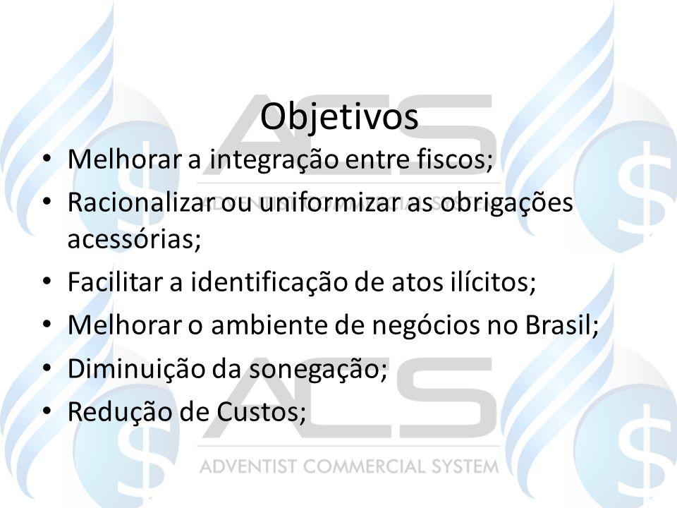 Objetivos Melhorar a integração entre fiscos;