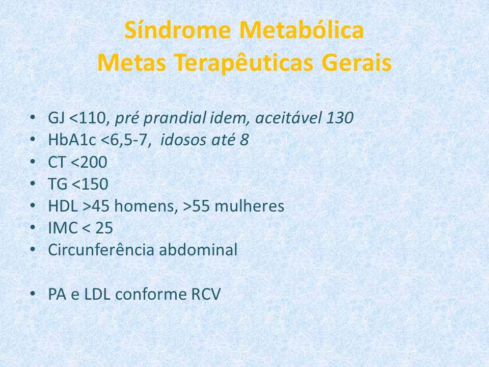 Síndrome Metabólica Metas Terapêuticas Gerais
