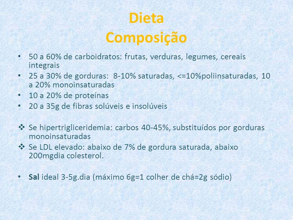 Dieta Composição 50 a 60% de carboidratos: frutas, verduras, legumes, cereais integrais.