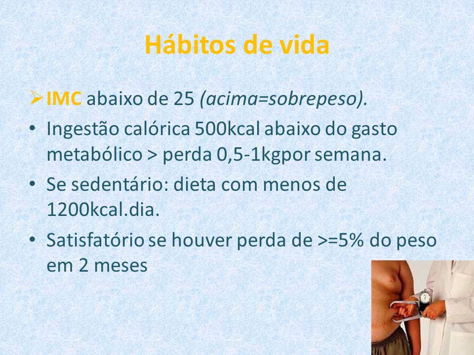 Hábitos de vida IMC abaixo de 25 (acima=sobrepeso).