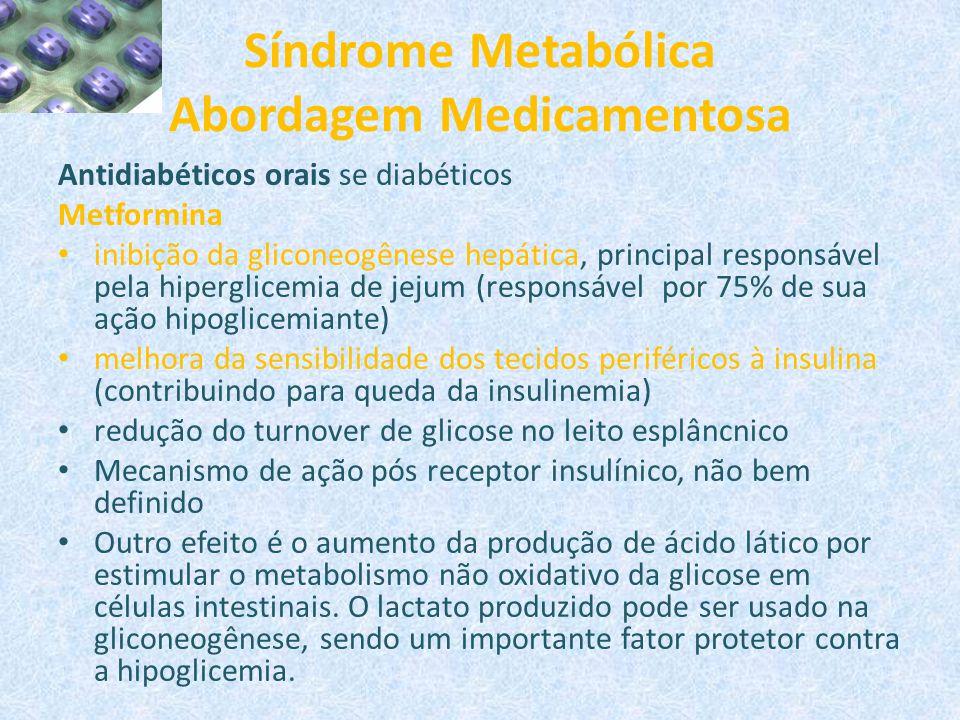 Síndrome Metabólica Abordagem Medicamentosa