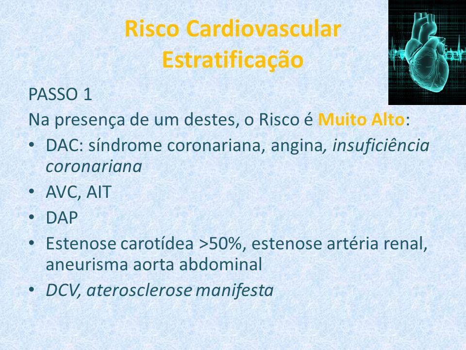 Risco Cardiovascular Estratificação