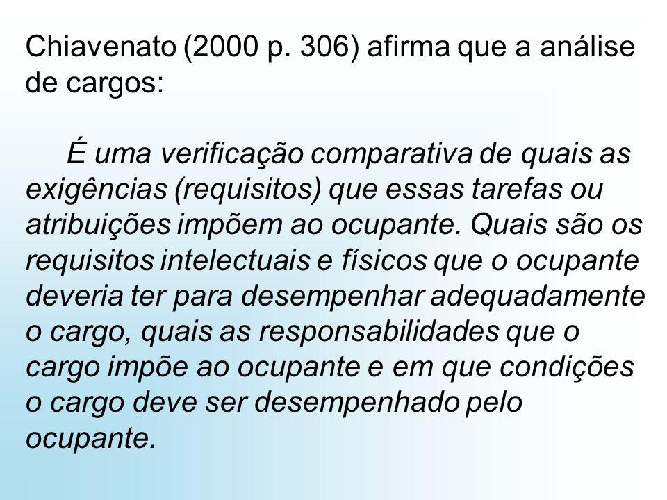 Chiavenato (2000 p. 306) afirma que a análise de cargos: