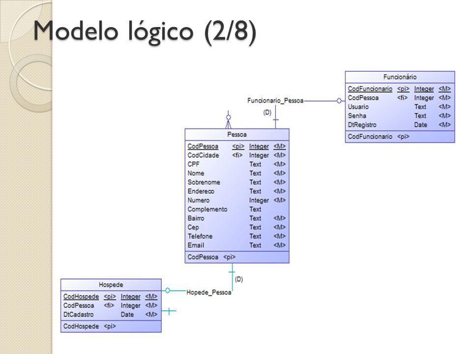 Modelo lógico (2/8) A entidade pessoa que é genérica para as entidades funcionário e hóspede