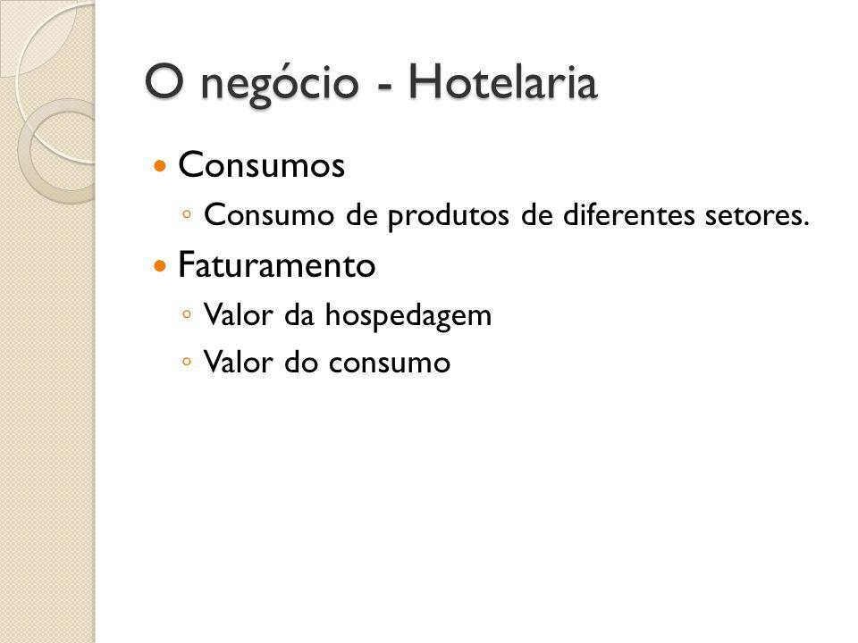O negócio - Hotelaria Consumos Faturamento