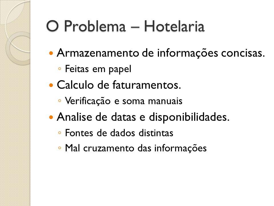 O Problema – Hotelaria Armazenamento de informações concisas.