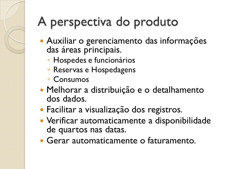 A perspectiva do produto